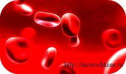 Аспірин для крові