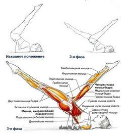 Ефективні вправи для спалювання жиру