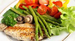 Протеїнова дієта